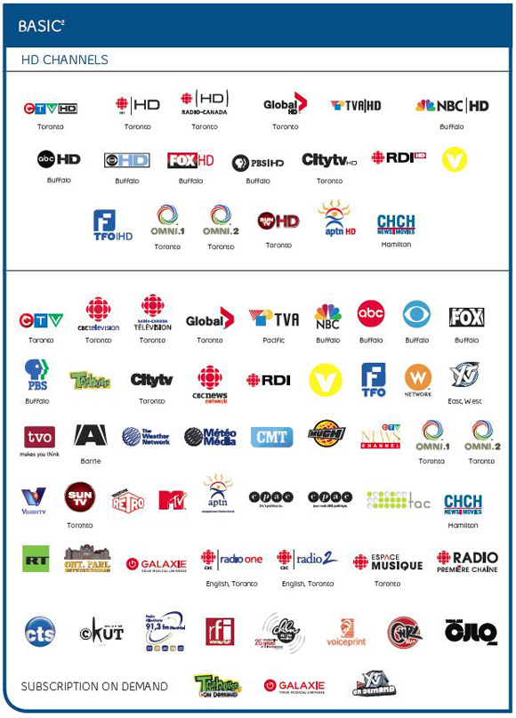 Rogers and Bell Customers | Print TV Channels