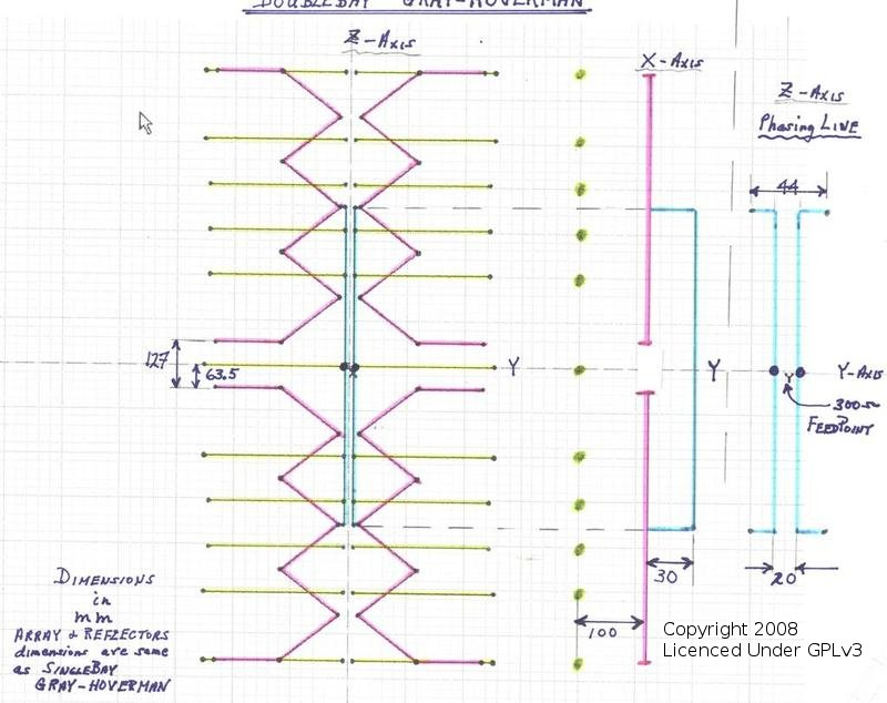 The Gray-Hoverman Antenna Designs, Schematics, And Diagrams