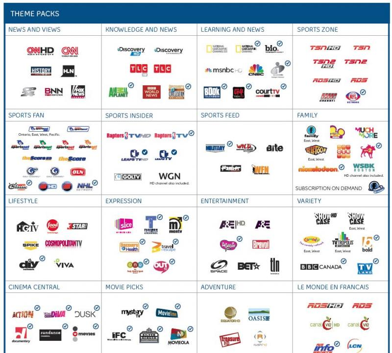 List of Bell TV Channels – TVCL – TV Channel Lists