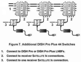 dpp dish pro plus bell tv installs canadian tv computing and home theatre forums dish network installers