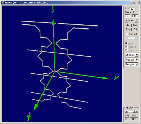 how to build a fractal digital tv antenna